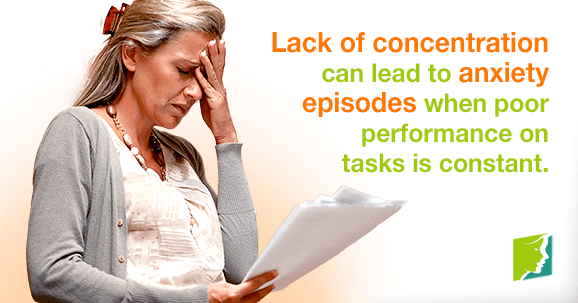 Lack of concentration can lead to anxiety episodes when poor performance on tasks is constant.