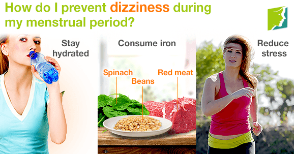 Dizziness during Your Menstrual Period