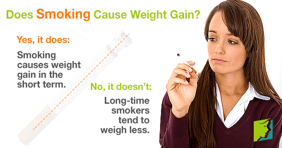 Does Smoking Cause Weight Gain?