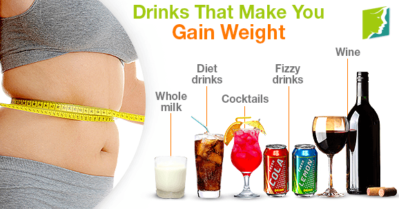 Drinks That Make You Gain Weight