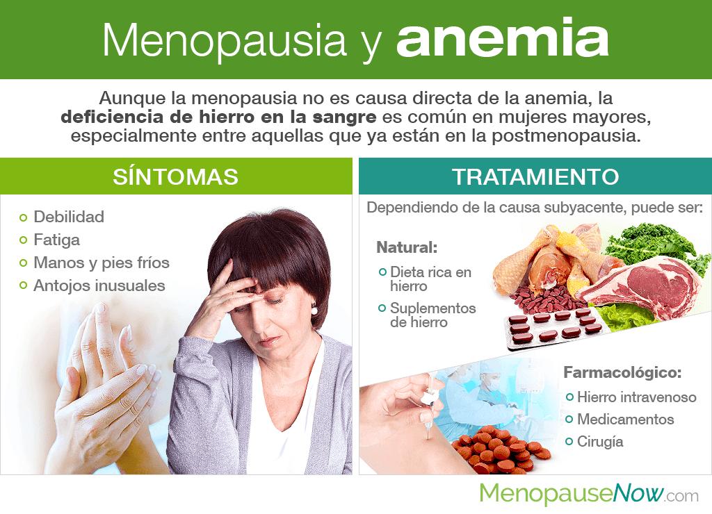 Anemia y menopausia