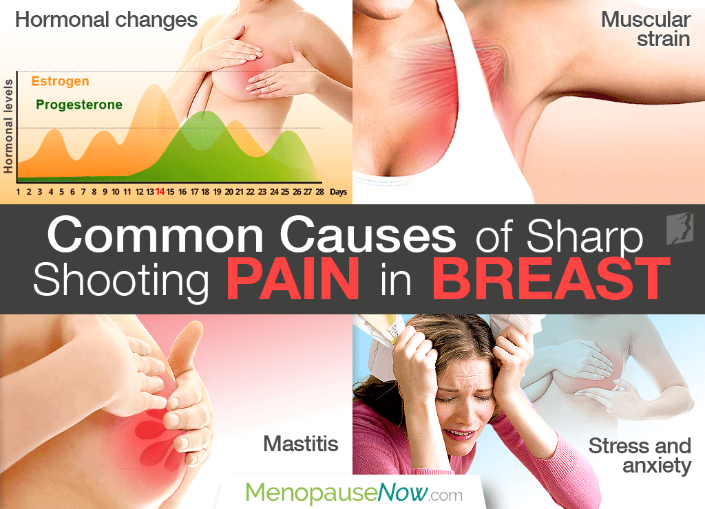 Common Causes of Sharp Shooting Pain in Breast