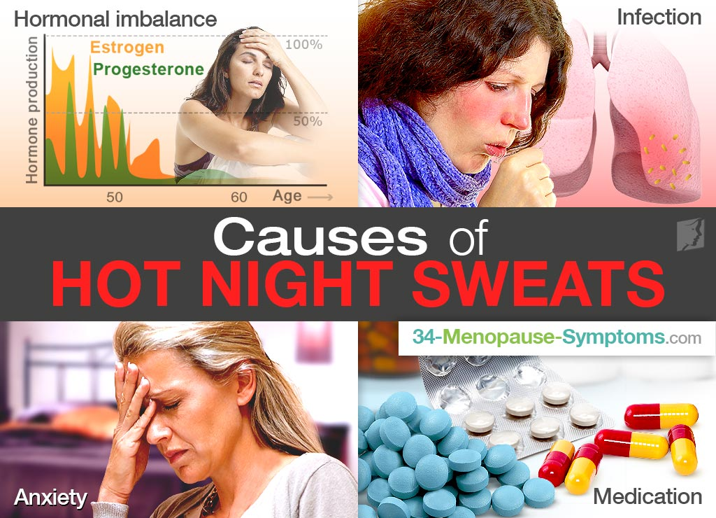 Causes of Hot Night Sweats