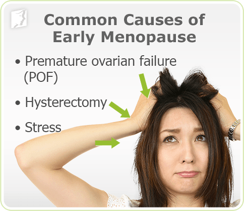 Common Causes of Early Menopause