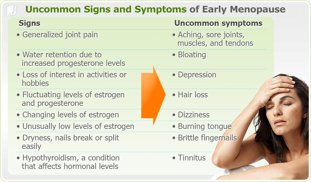 Uncommon Early Menopause Signs and Symptoms