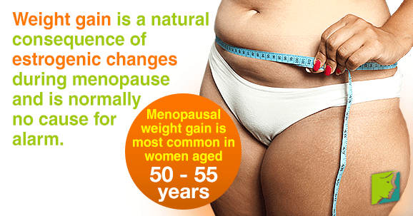 Weight gain is a natural consequence of estrogenic changes