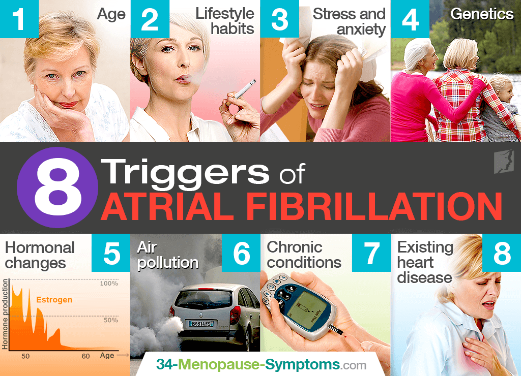8 Triggers of Atrial Fibrillation