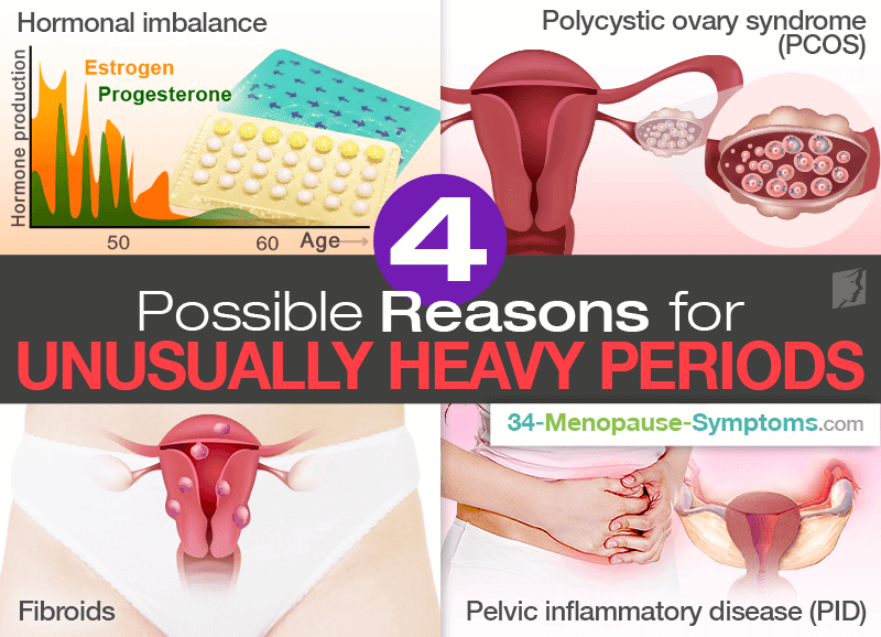 4 Possible Reasons for Unusually Heavy Periods