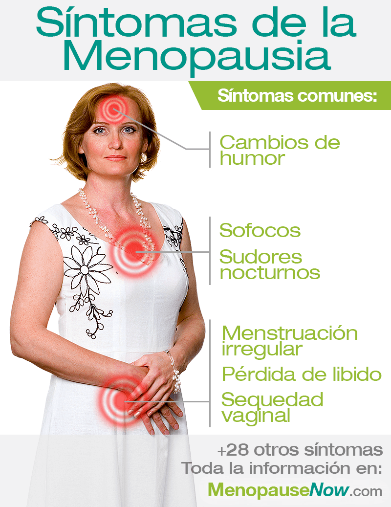 34 Síntomas de la Menopausia