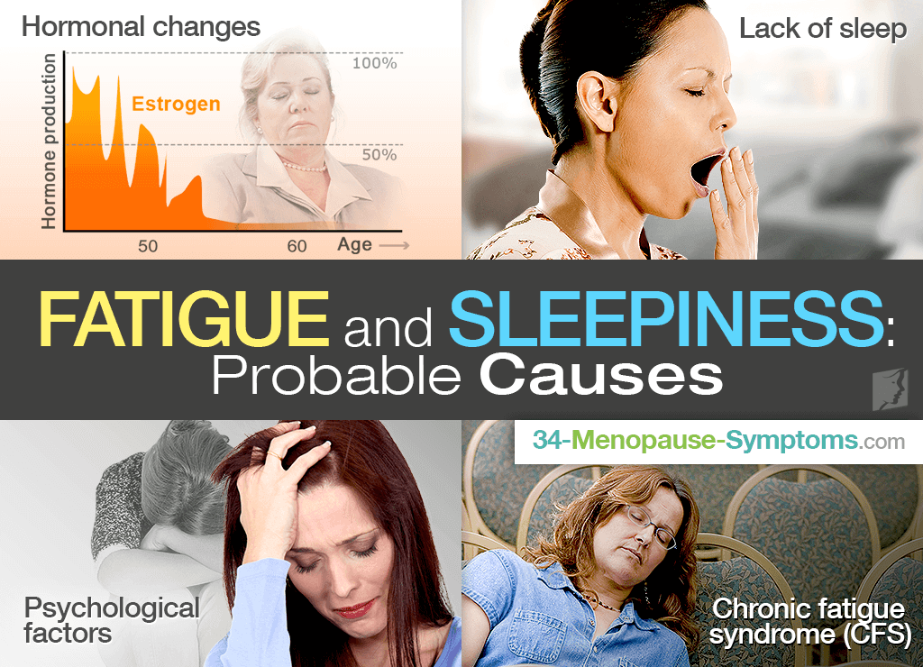 Fatigue and Sleepiness: Probable Causes and Solutions