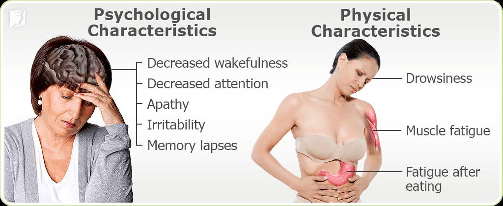 fatigue | 34-menopause-symptoms, Skeleton