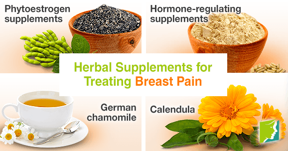 Herbal Supplements for Treating Breast Pain