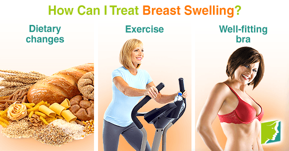 How Can I Treat Breast Swelling?