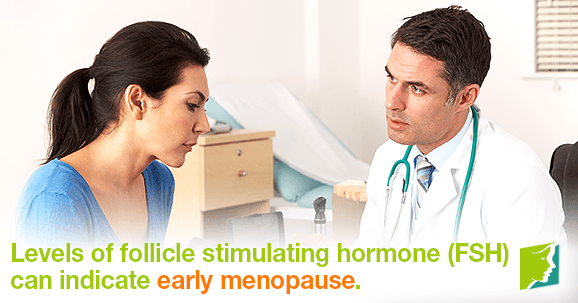Levels of follicle stimulating hormone (FSH) can indicate early menopause.