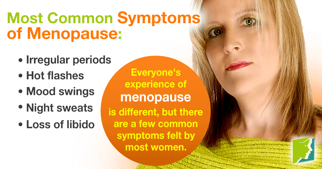 how do you know if you are going through menopause early