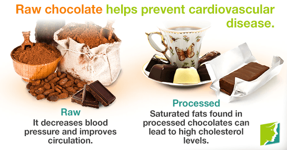 Raw chocolate helps prevent cardiovascular disease