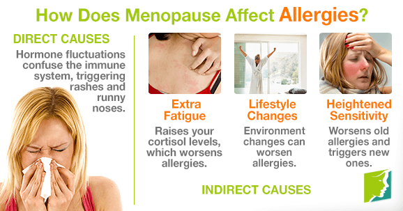 How Does Menopause Affect Allergies?