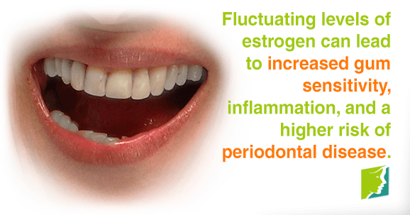 Fluctuating levels of estrogen can lead to increased gum sensitivity, inflammation, and a higher risk of periodontal disease