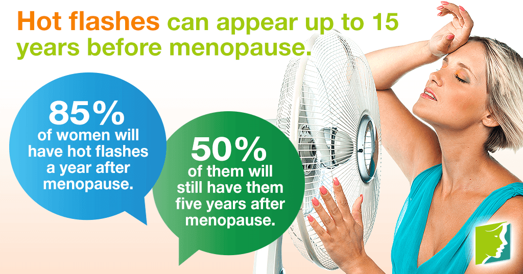 Hot flashes can appear up to 15 years before menopause