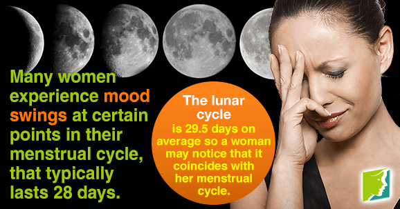 How the Moon Affects Mood