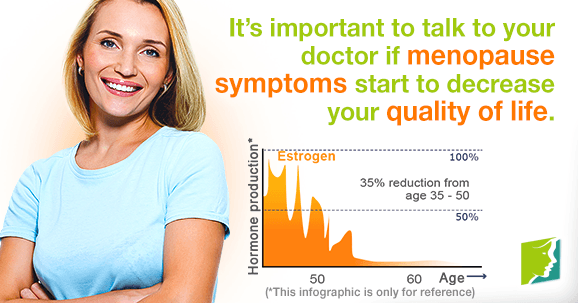 It's important to talk to your doctor if menopause symptoms start to decrease your quality of life.