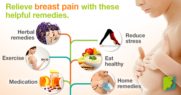Relieve breast pain with these helpful remedies