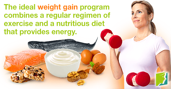 The ideal weight gain program combines a regular regimen of exercise and a nutritious diet that provides energy