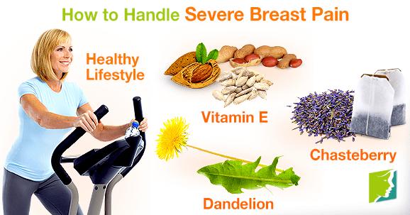 Overcoming Severe Breast Pain