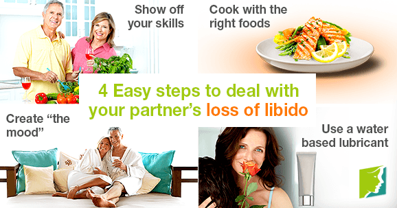 4 Easy steps to deal with your partner's loss of libido