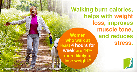 Walking burns calories, helps with weight loss, improves muscle tone, and reduces stress