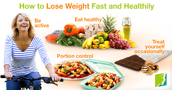 How to Lose Weight Fast and Healthily