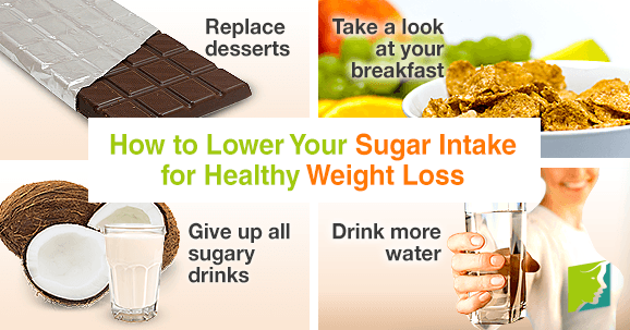 How to Lower Your Sugar Intake for Healthy Weight Loss