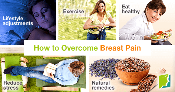 How to Overcome Breast Pain1