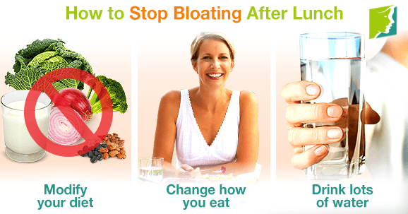 How to stop bloating after lunch