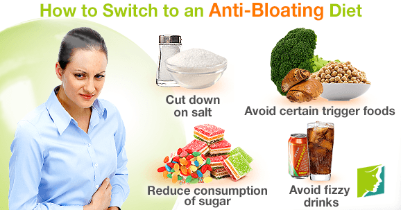 How to Switch to an Anti-Bloating Diet