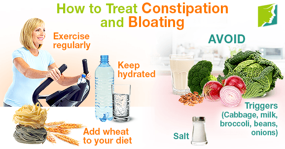 How to Treat Constipation and Bloating