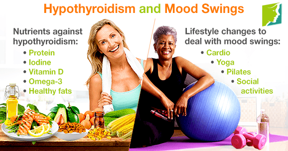 Hypothyroidism And Mood Swings