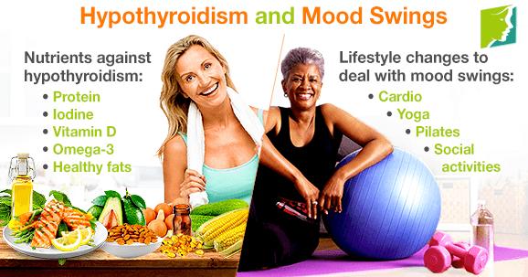 Hypothyroidism and Mood Swings