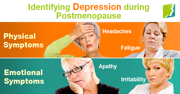 Identifying Depression during Postmenopause