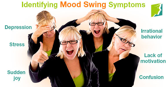 Identifying Mood Swing Symptoms