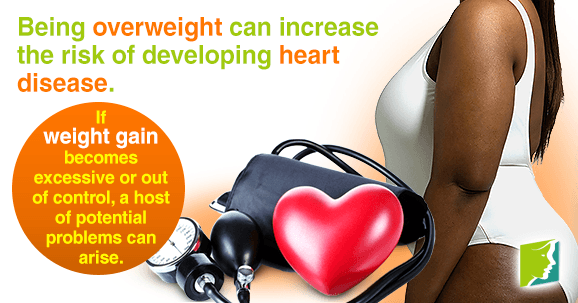 A healthy lifestyle should reduce the risk of gaining too much weight.