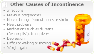 Other causes of incontinence