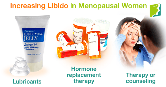 Increasing libido in menopausal women