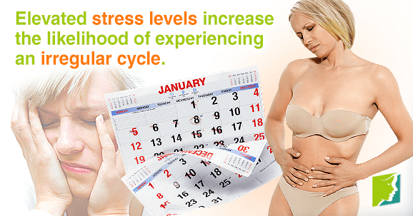 Elevate stress levels increase the likehood of experiencing an irregular cycle.