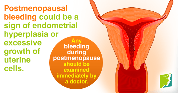 Post menopausal vaginal spotting