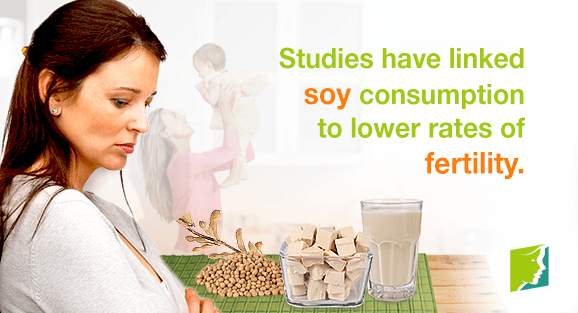 Is Soy Right for Me?