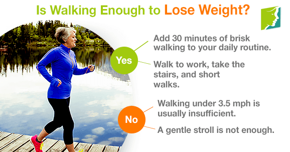 Is Walking Enough To Lose Weight