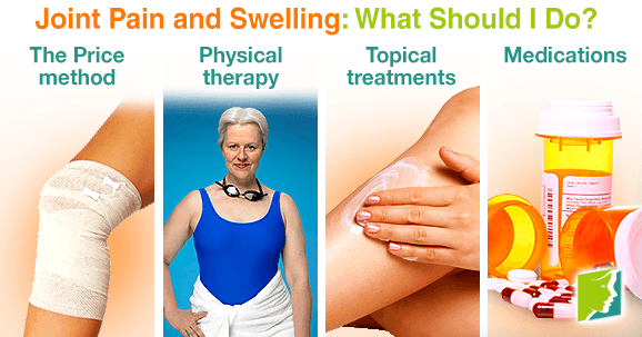 Joint Pain and Swelling: What Should I Do?