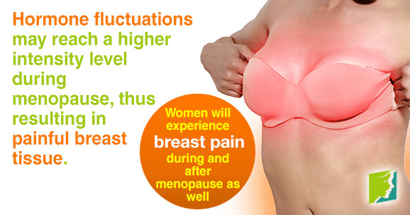 Women will experience breast pain during and after menopause