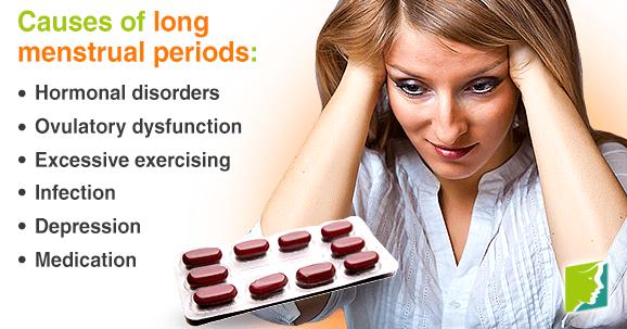 causes of longer period